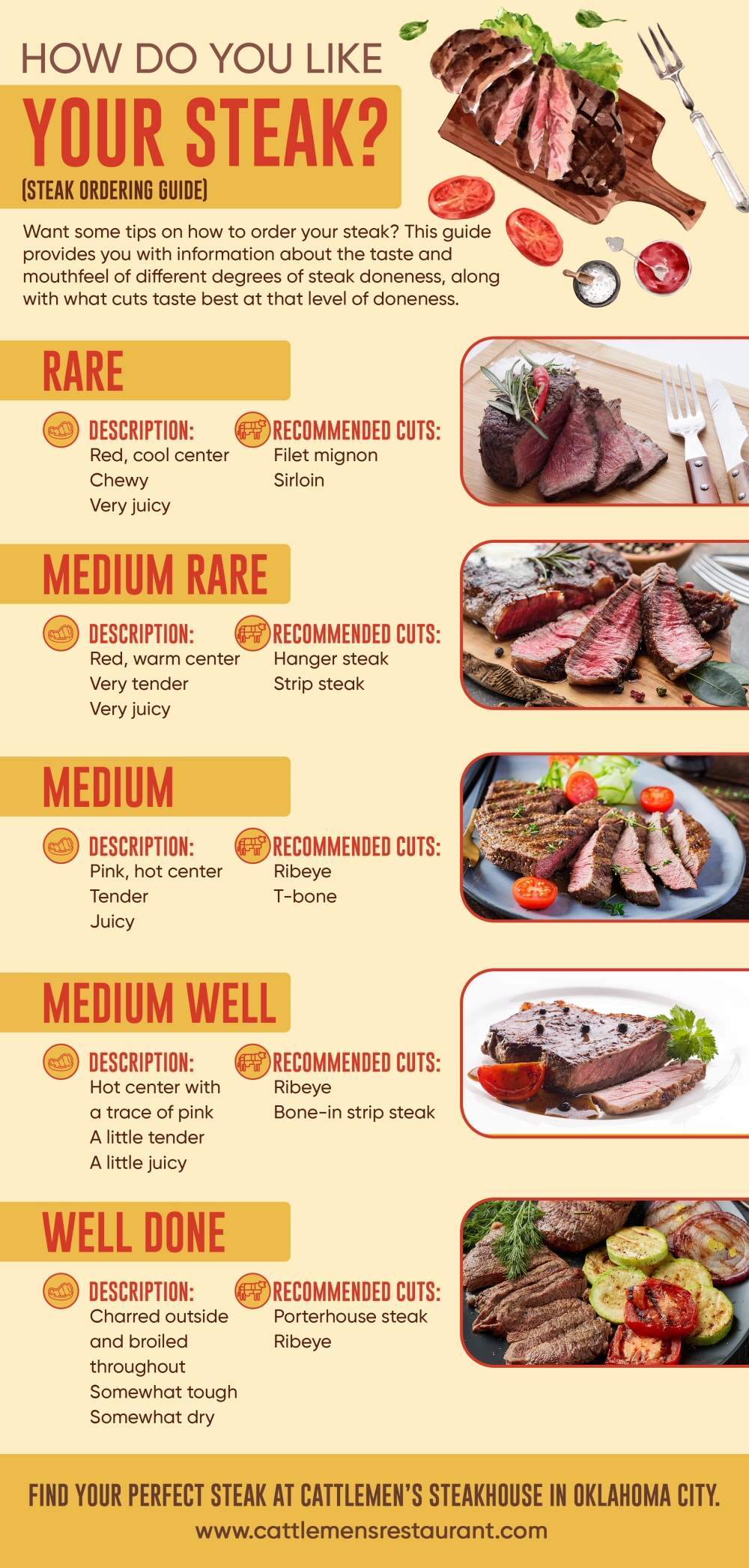how do you like your steak